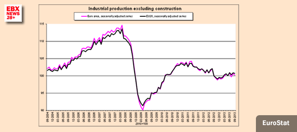 Eurostat_Chart_Template